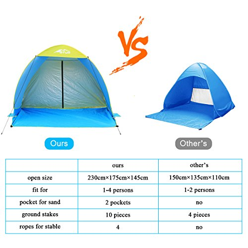 Huge XXL Tent 3-4 Persons Automatic Pop Up  Anti UV Beach Camping Portable