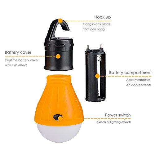 Eletorot Camping Light Tent Portable Outdoor Waterproof Lantern Led Bulb Cob150 Lumens Emergency Lamp For